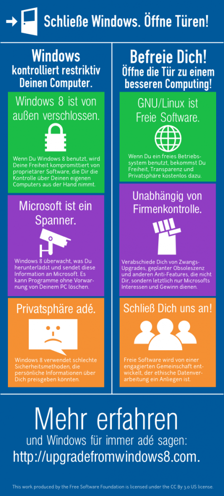 windows-8-infografik